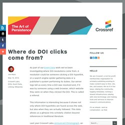 Where do DOI clicks come from? – Crossref Blog