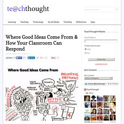 Where Good Ideas Come From & How Your Classroom Can Respond