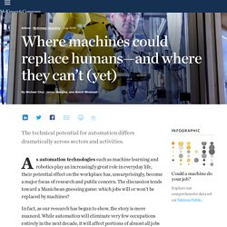 Where machines could replace humans