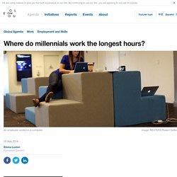 Where do millennials work the longest hours?