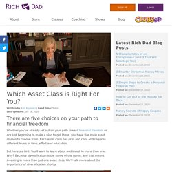 Which Asset Class is Right For You?