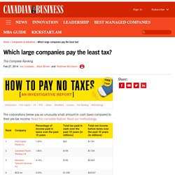 Which Canadian companies pay the least tax?