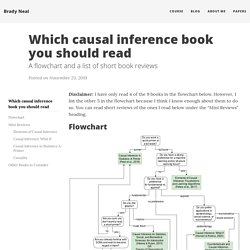 Which causal inference book you should read