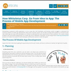 How Whitelotus Corp. Go From Idea to App: The Process of Mobile App Development