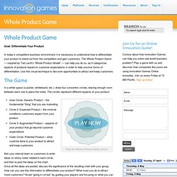 Whole Product Game