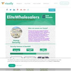 Elite Wholesalers - Milesight Security Cameras in Melbourne