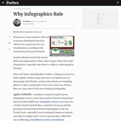 Why Infographics Rule