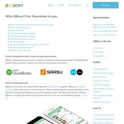 Why IQBoxy? - IQBoxy