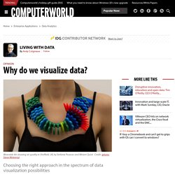 Why do we visualize data?