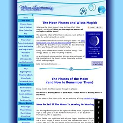 Wicca and Moon Phases
