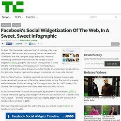 Facebook's Social Widgetization Of The Web