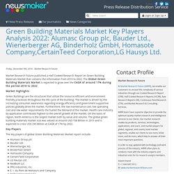 Green Building Materials Market Key Players Analysis 2022: Alumasc Group plc, Bauder Ltd., Wienerberger AG, Binderholz GmbH, Homasote Company,CertainTeed Corporation,LG Hausys Ltd.