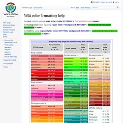 Wiki color formatting help