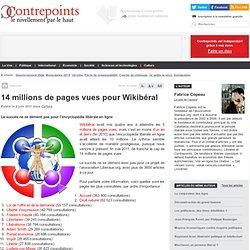 14 millions de pages vues pour Wikibéral