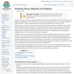 Wikidata/Notes/DBpedia and Wikidata
