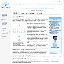 Wikileaks crashes under cyber attack