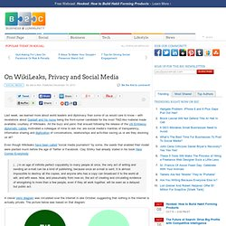 On WikiLeaks, Privacy and Social Media | B2C Marketing Insider