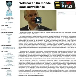Wikileaks - The Spy files