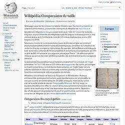 Wikipédia:Comparaison de taille