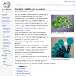 Cooking weights and measures