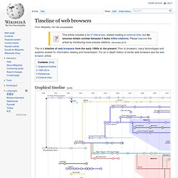 chronologie des navigateurs