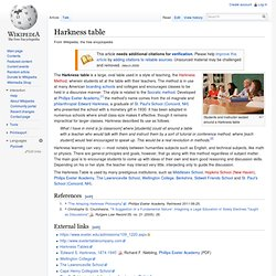 Harkness table