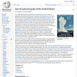 List of national parks of the United States