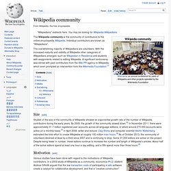 Community of Wikipedia