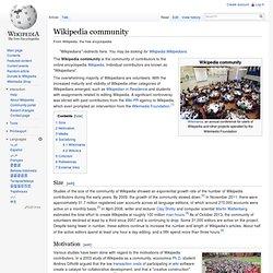 Community of Wikipedia