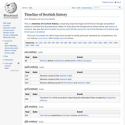 Timeline of Scottish history