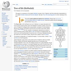Tree of life (Kabbalah)