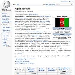 Afghan diaspora