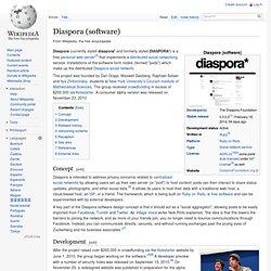 Diaspora (software)