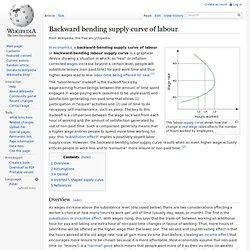 Backward bending supply curve of labour
