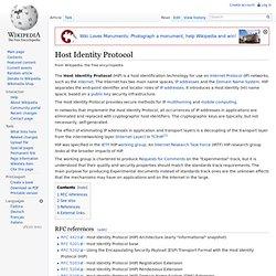 Host Identity Protocol