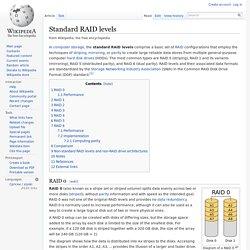 Standard RAID levels