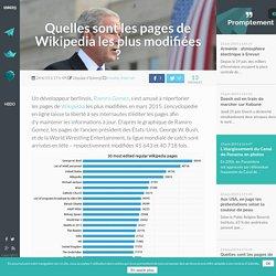 Quelles sont les pages de Wikipedia les plus modifiées ?