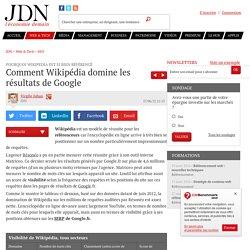 Comment Wikipédia domine les résultats de Google : Pourquoi Wikipedia est si bien référencé