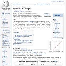 Wikipédia:Statistiques