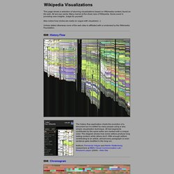 Wikipedia Visualizations