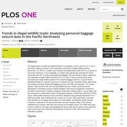 PLOS 10/06/20 Trends in illegal wildlife trade: Analyzing personal baggage seizure data in the Pacific Northwest