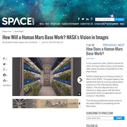 How Will a Human Mars Base Work? NASA's Vision in Images
