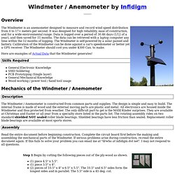 Windmeter / Anemometer by Infidigm