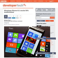 Windows Phone 8.1 cracks 50% marketshare
