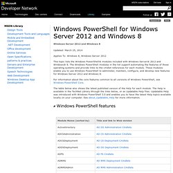 Windows PowerShell for Windows Server 2012 and Windows 8