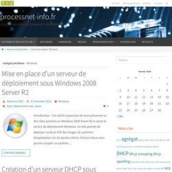 processnet-info.fr