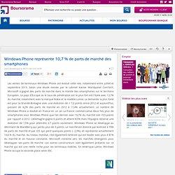 Windows Phone représente 10,7 % de parts de marché des smartphones