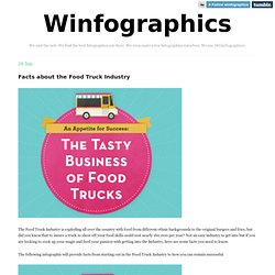 Facts about the Food Truck Industry