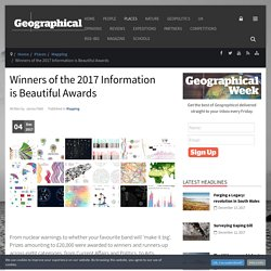 Winners of the 2017 Information is Beautiful Awards