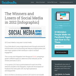 The Winners and Losers of Social Media in 2012